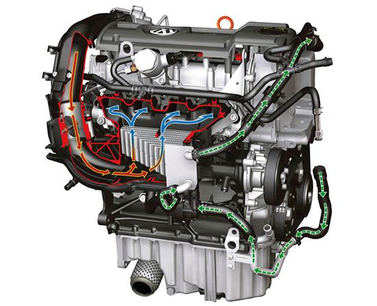 Движение отработавших газов в двигателе TSI