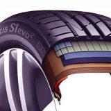 Шины Run Flat: что это, как работает и что необходимо для установки Ранфлет шин?